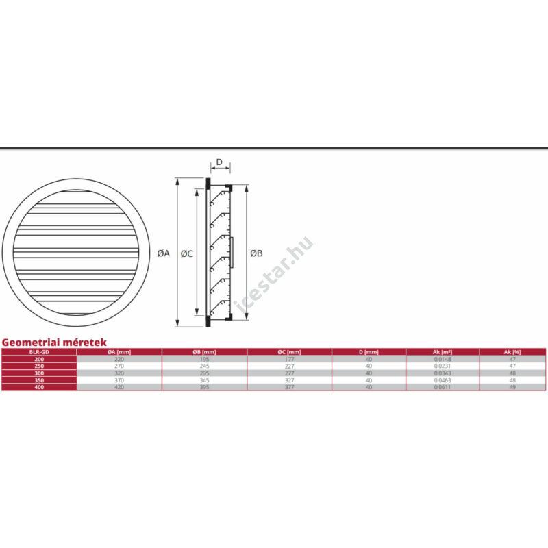 ATC BLR-GD 250 Alumínium fix kültéri kör alakú esővédőrács geometriai adatok