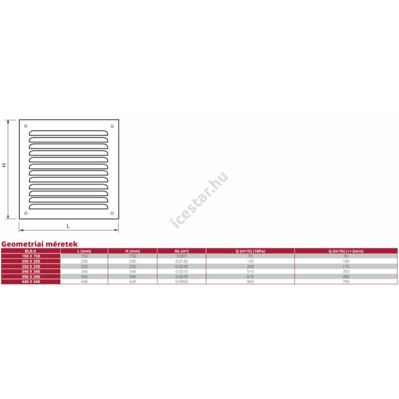 ATC BLR-0 240x240 Alumínium fix négyszögletes kültéri esővédőrács geometriai méretek