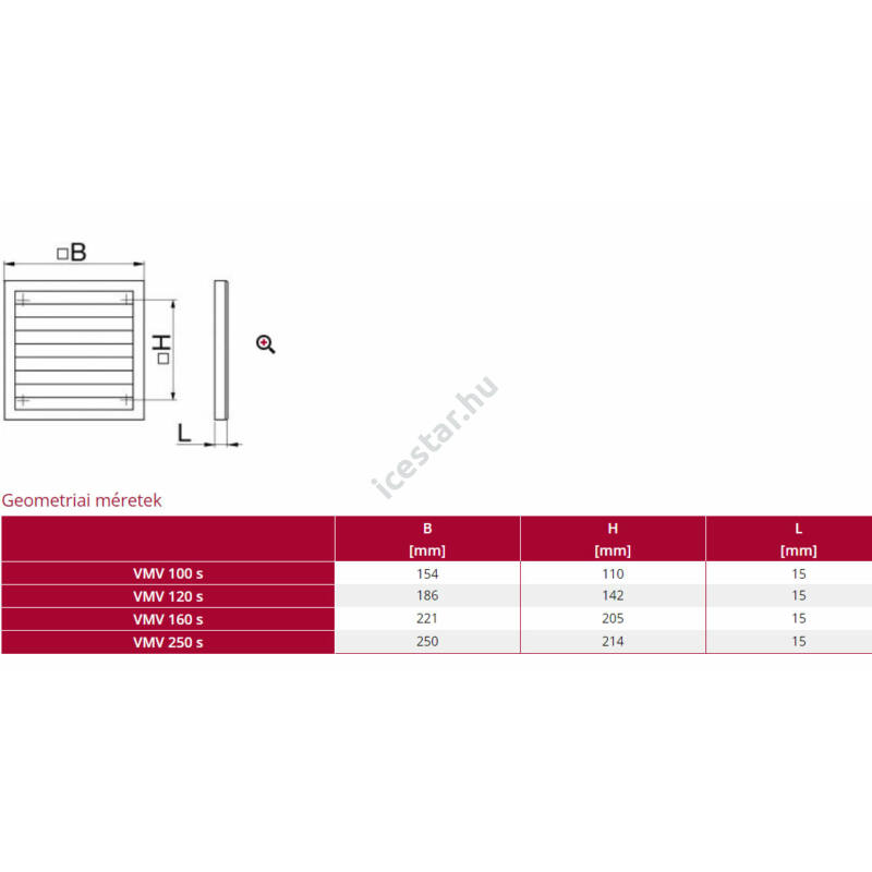 ATC VMV 100s Fix műanyag szellőzőrács +védőháló fehér geometriai adatok