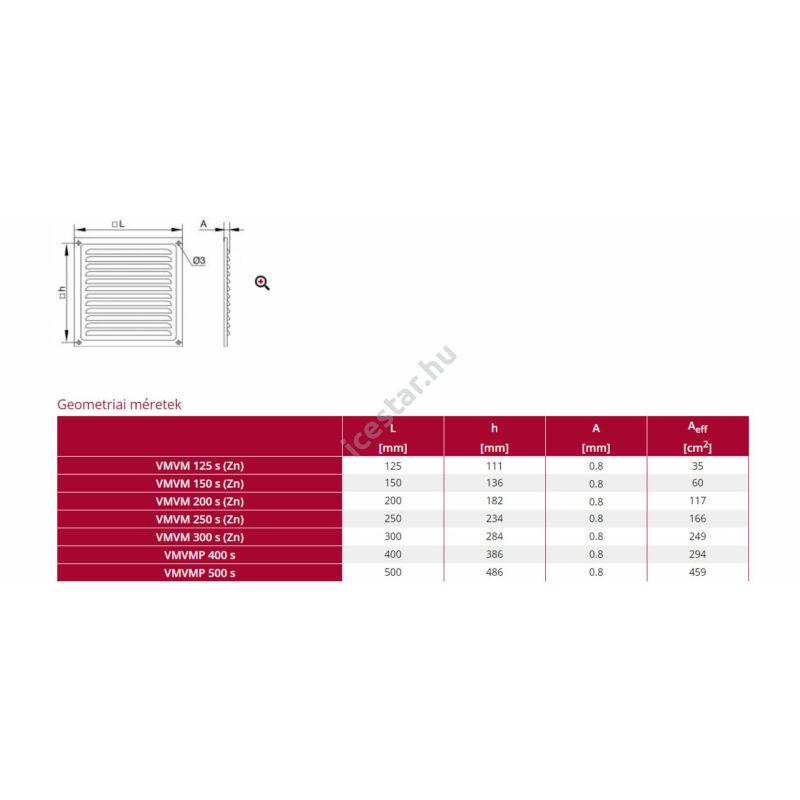ATC-VMVM szellőzőrács geometriai adatok