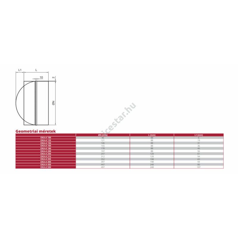 ATC-OKA-A visszacsaposzelep geometriai rajz