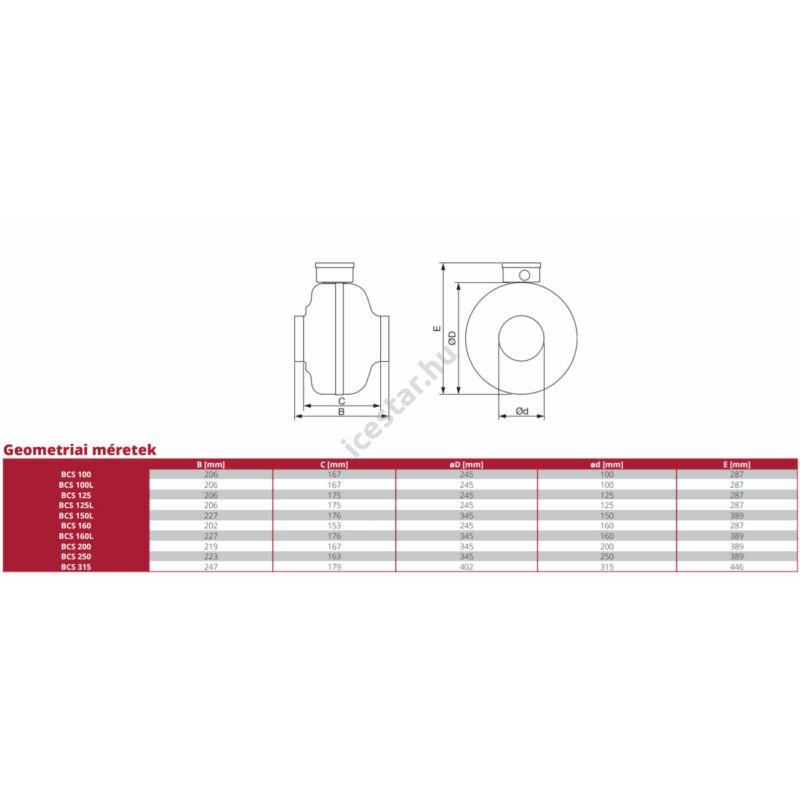 ATC BCS 125L fémházas radiál csőventilátor