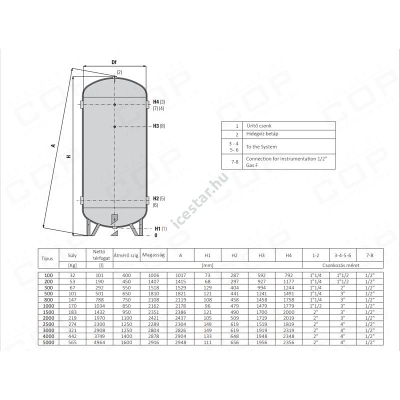 BTC-300 COOL Fűtő-hűtő puffertároló 300 Liter1
