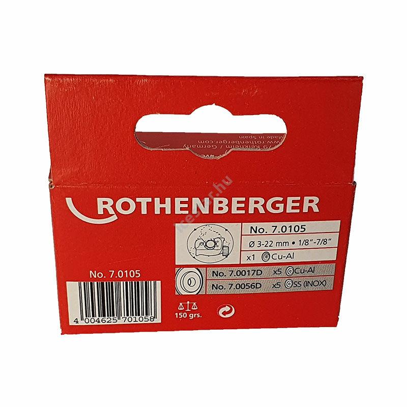 ROTHENBERGER Minicut 2000 Csővágó 3-22 mm2